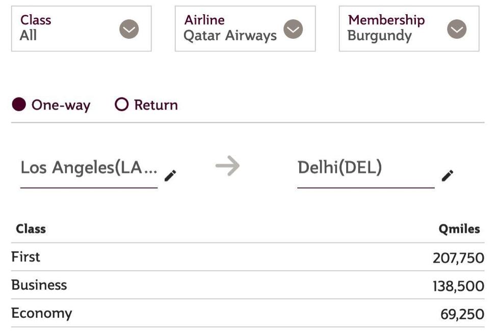 Transfer Capital One Miles to Qatar Privilege Club