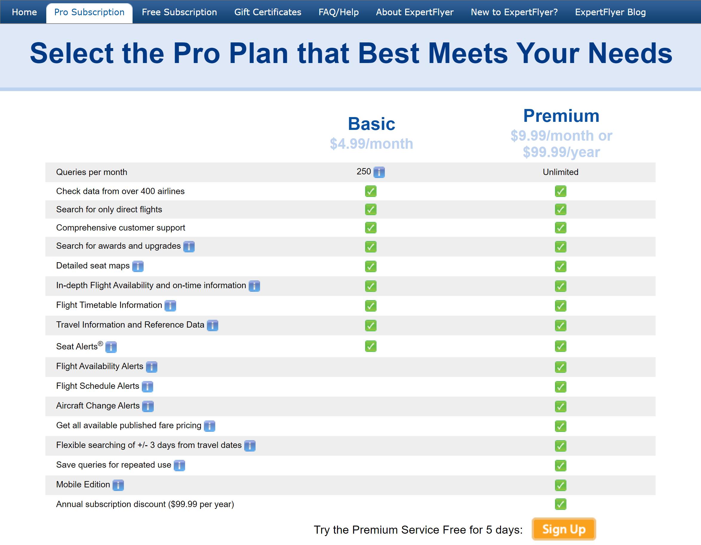Basic vs. Premium