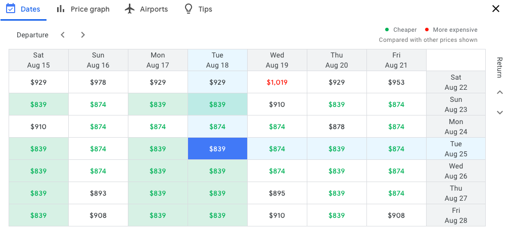 Date Grid view in Google Flights