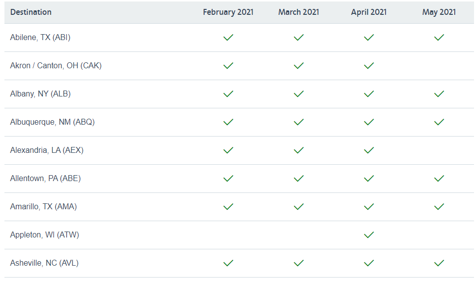 AA Reduced Mileage Award airport examples