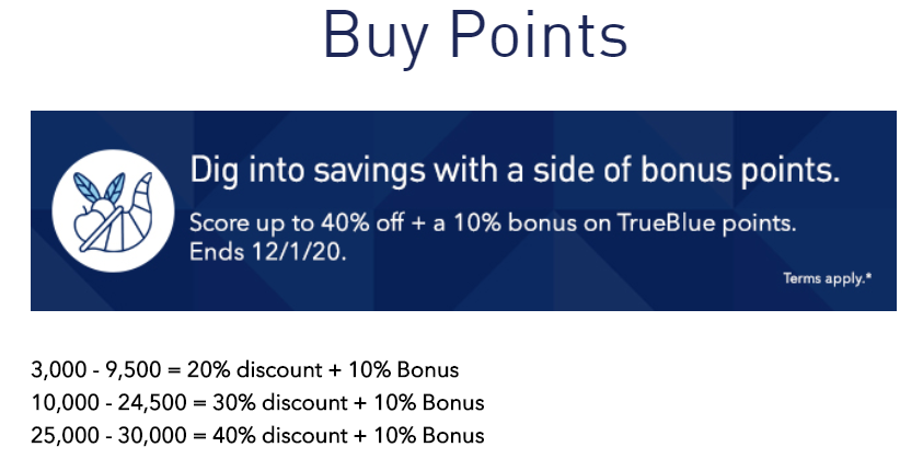 JetBlue buy points with a 40% discount and 10% bonus