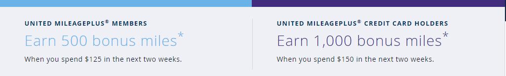 United Shopping Portal Info