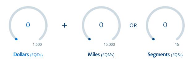 American Airlines AAdvantage elite status progress bar