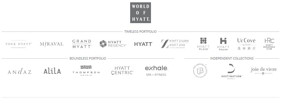World of Hyatt brands