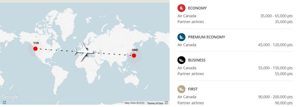 New Aeroplan program pricing from YVR to HND