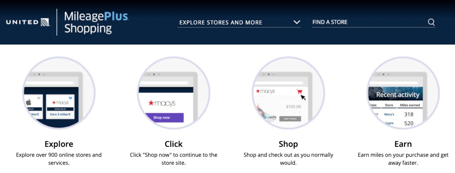 United MileagePlus shopping