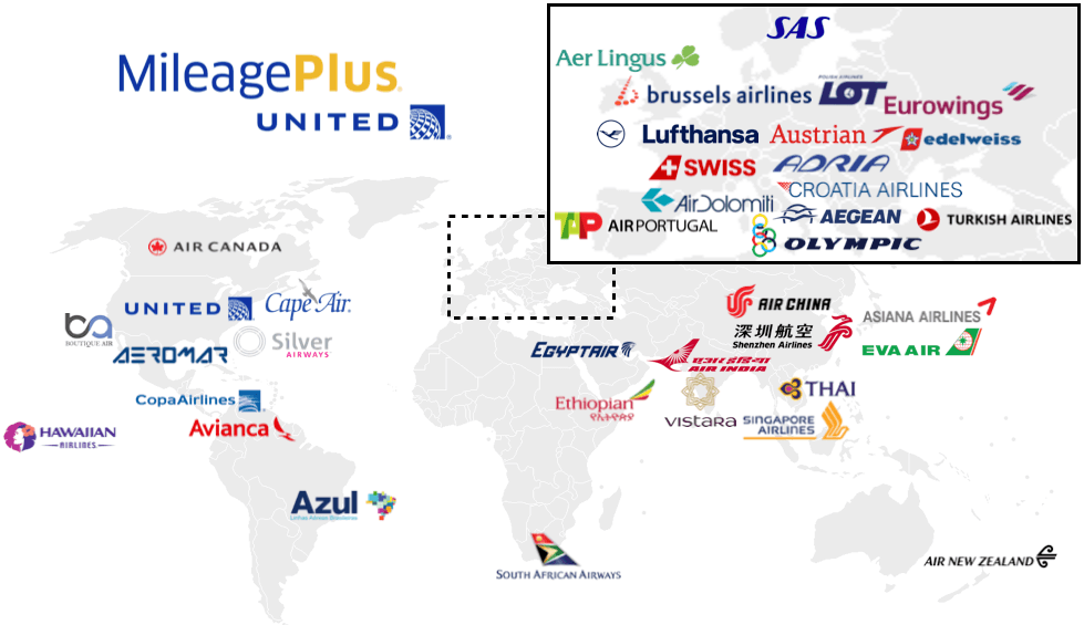 United Airlines partners