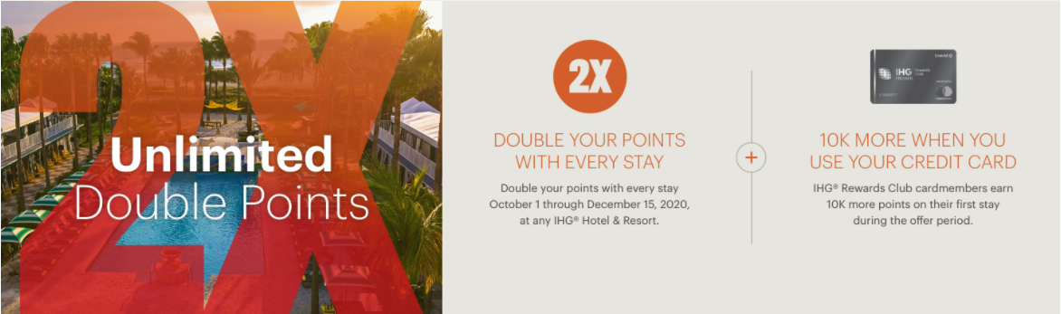 IHG Rewards Club Double Points Fall Winter 2020 Promotion