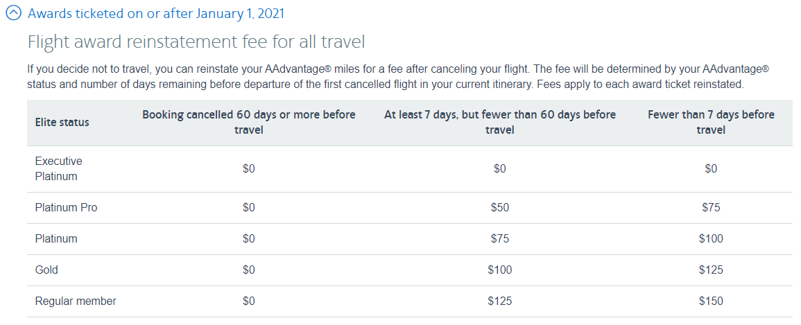 We can now ignore this AAdvantage award reinstatement fee chart!