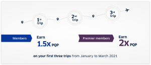 Earn bonus PQP toward United Premier elite status