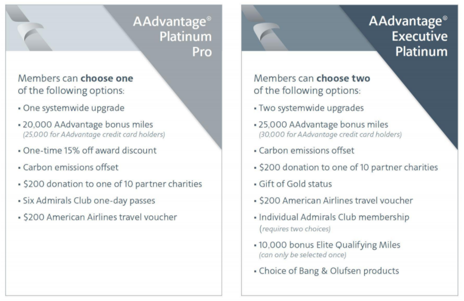 American Airlines Elite Choice Rewards for 2021