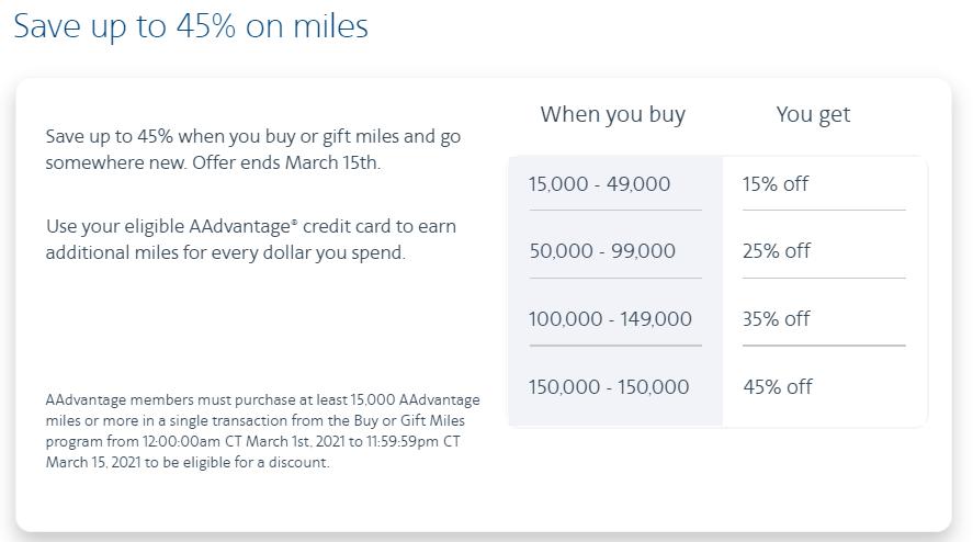 buy AA miles bonus chart March 2021
