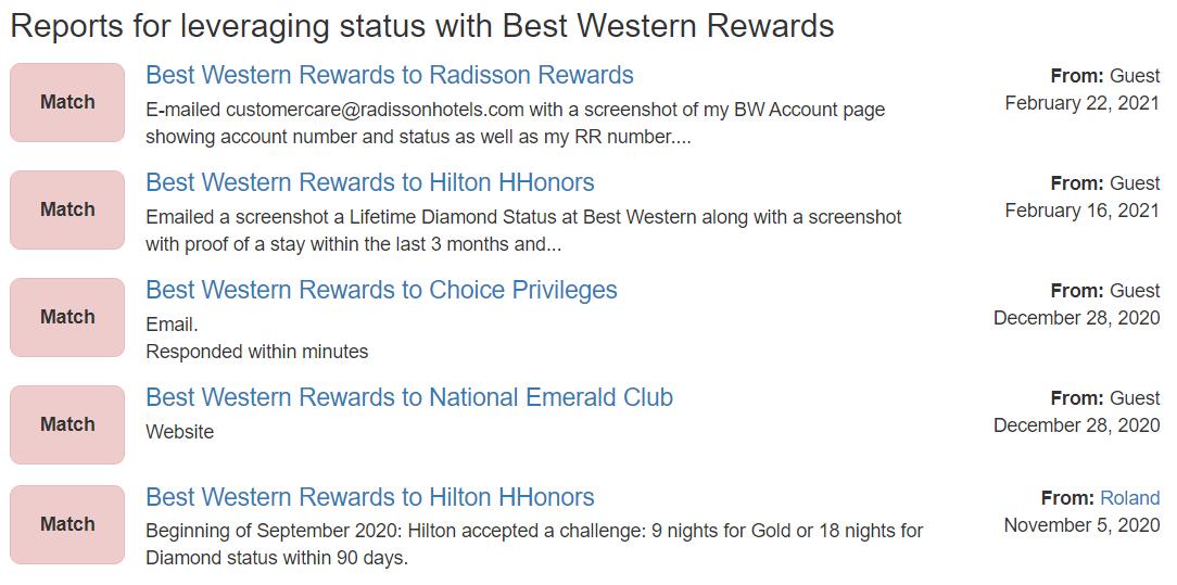 Match Best Western Rewards elite status to other programs