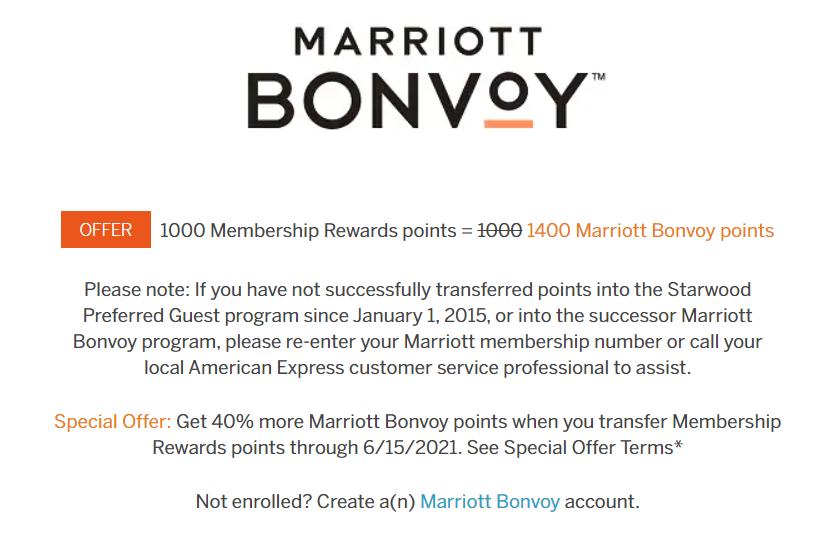 Amex Marriott transfer bonus