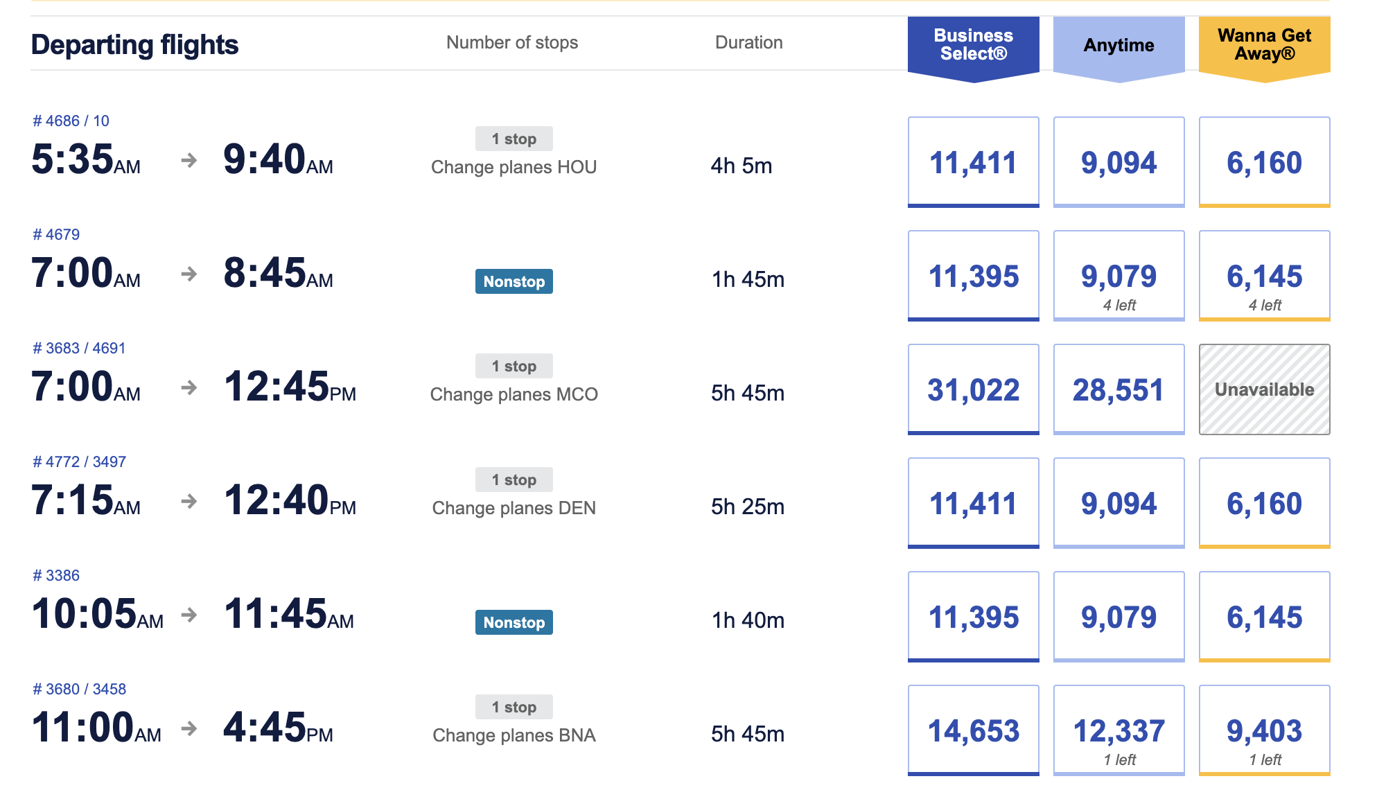 Award flight search results showing the required number of Rapid Rewards points for flights between St. Louis and Dallas after the devaluation.