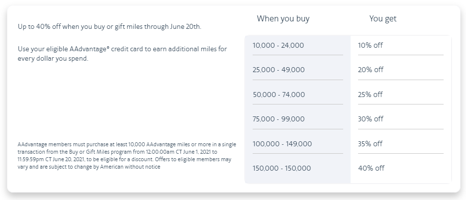 buy AA miles bonus chart June2021