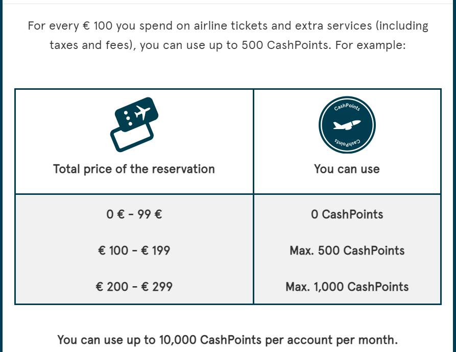 Norwegian Air Rewards program CashPoints limitations