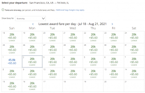 United award flash sale from San Francisco to Tel Aviv for 20,000 miles each way